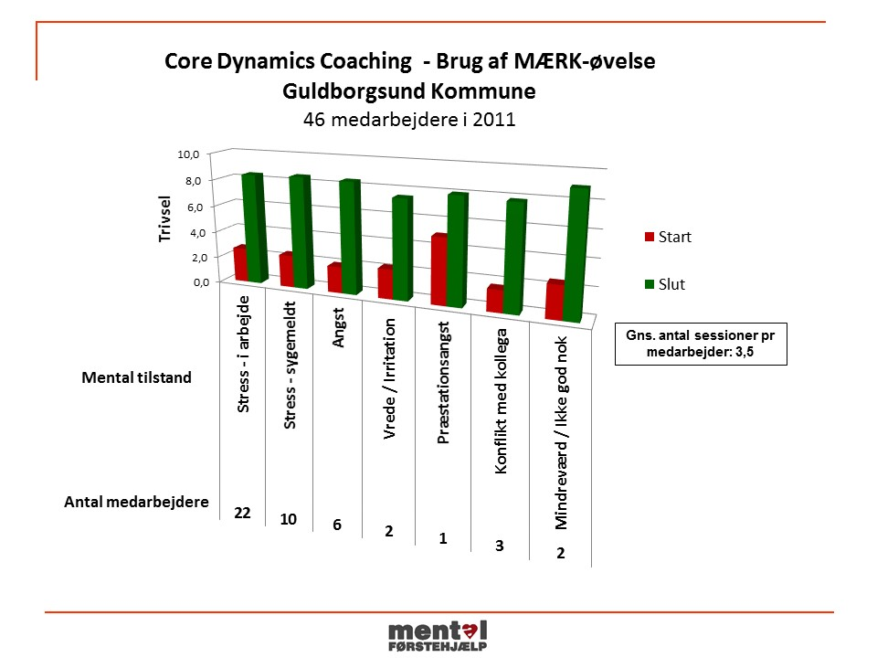 MF-Stat-2011-a