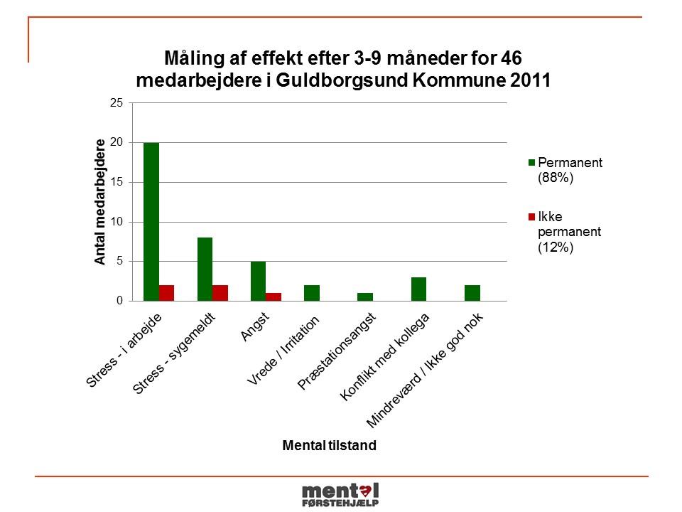 MF-Stat-2011-b